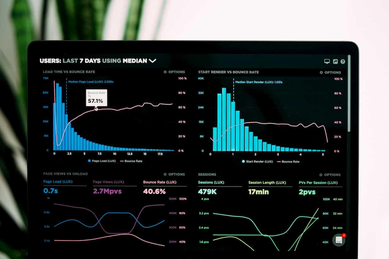 Todo sobre el análisis de datos en la empresa
