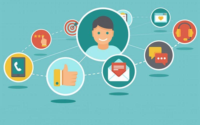 Software Omnicanal. Canales de interacción con clientes