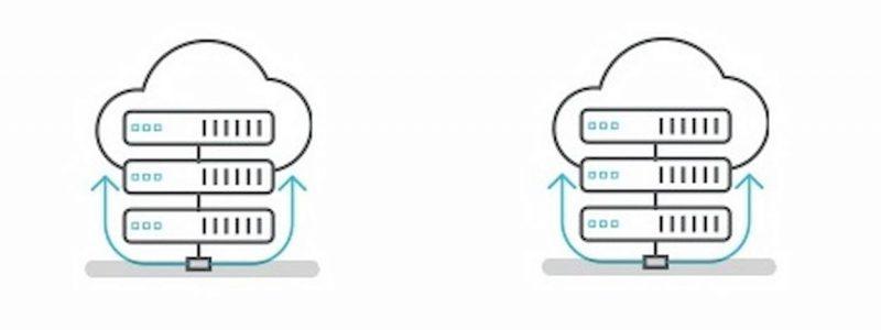 Virtual Data Center. Concepto y características